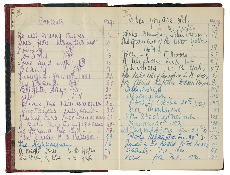 Vivien Leigh's teenage notebook